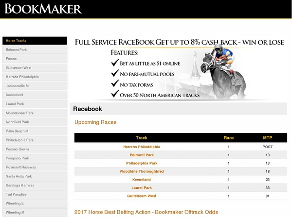 Bookmaker Free Chip